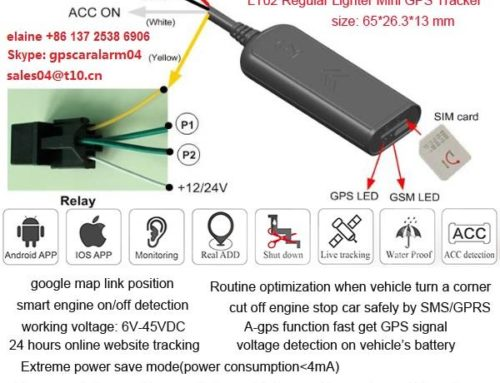Top Sell And Top Security Tracking Device For Vehicles, Personal, Asset